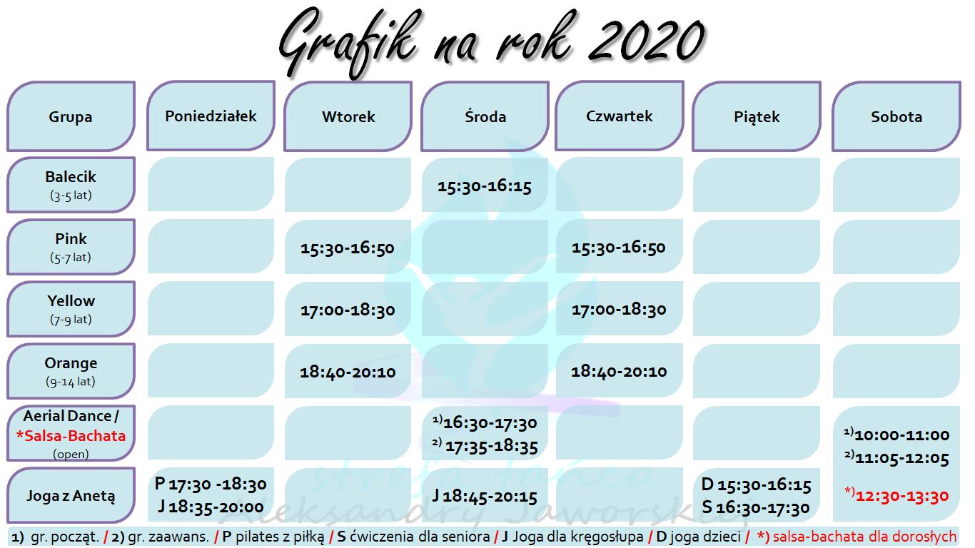 Grafik sezon 2020